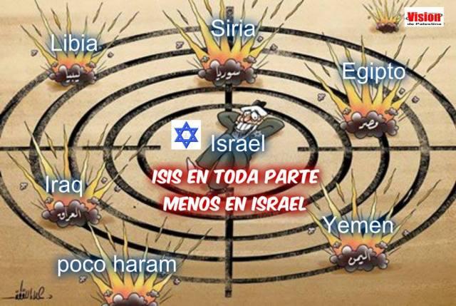MENOS ISRAEL